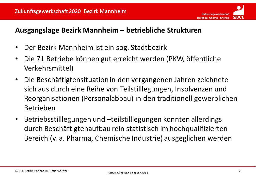 Ausgangslage Bezirk Mannheim – betriebliche Strukturen