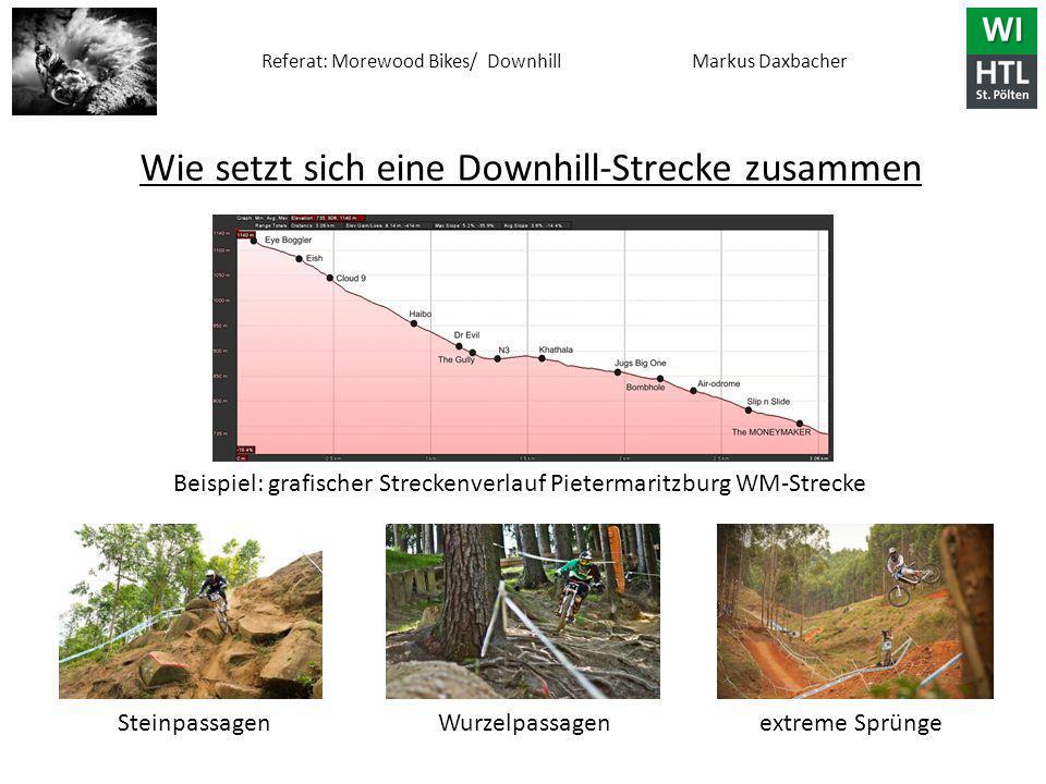 Wie setzt sich eine Downhill-Strecke zusammen
