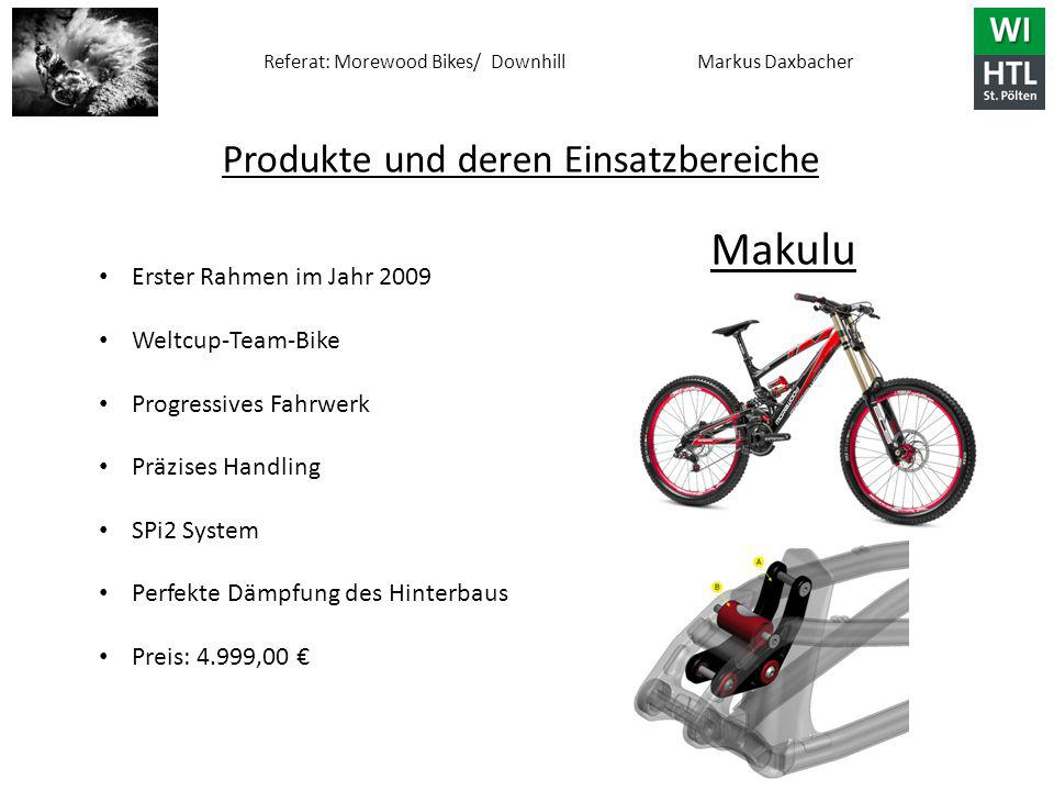 Makulu Produkte und deren Einsatzbereiche Erster Rahmen im Jahr 2009