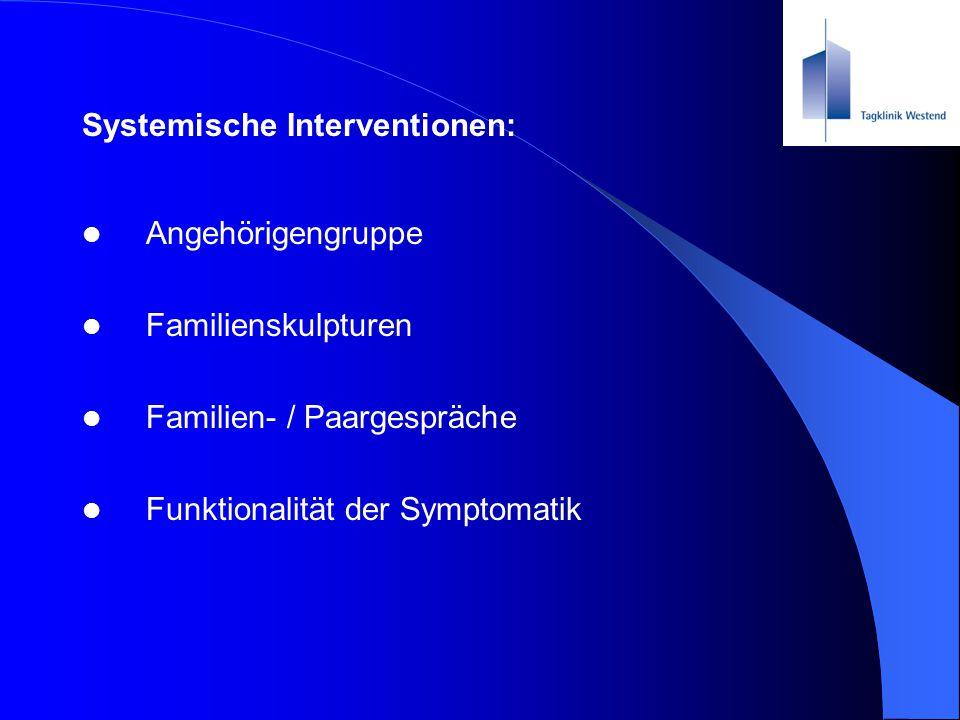 Systemische Interventionen: