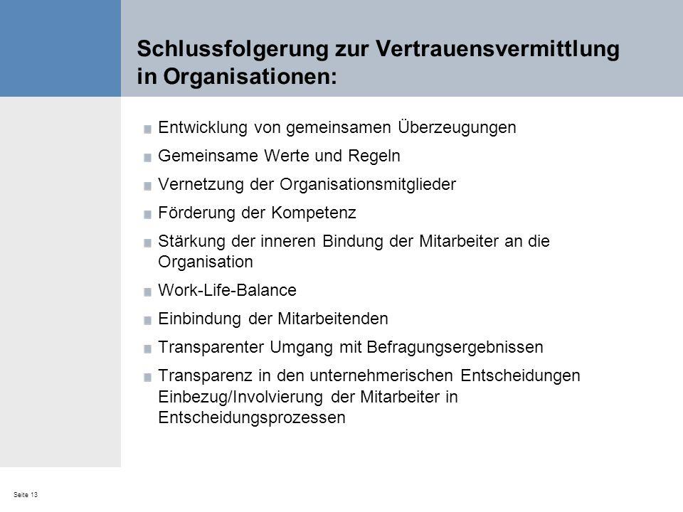 Schlussfolgerung zur Vertrauensvermittlung in Organisationen: