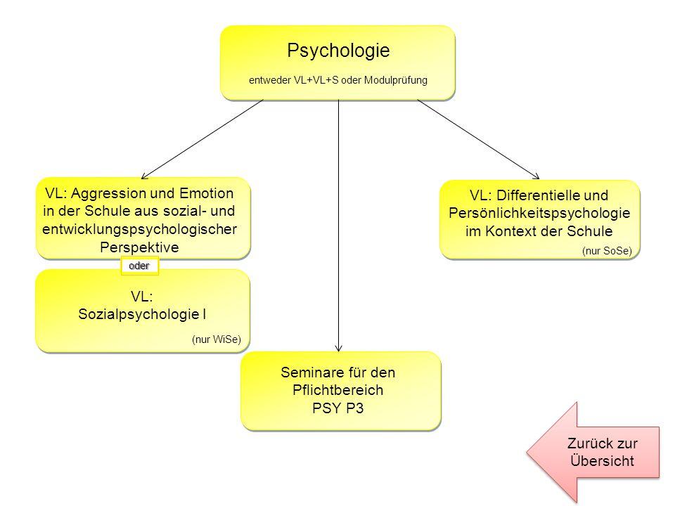Psychologie entweder VL+VL+S oder Modulprüfung. VL: Aggression und Emotion in der Schule aus sozial- und entwicklungspsychologischer Perspektive.