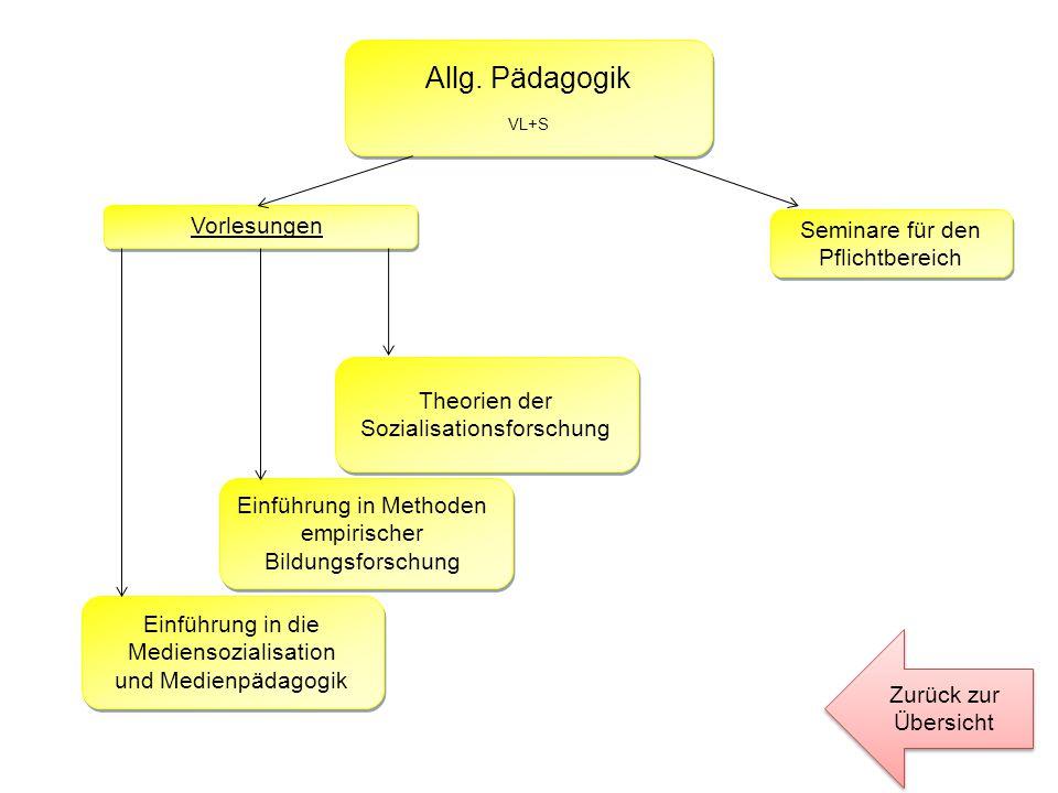 Allg. Pädagogik Vorlesungen Seminare für den Pflichtbereich
