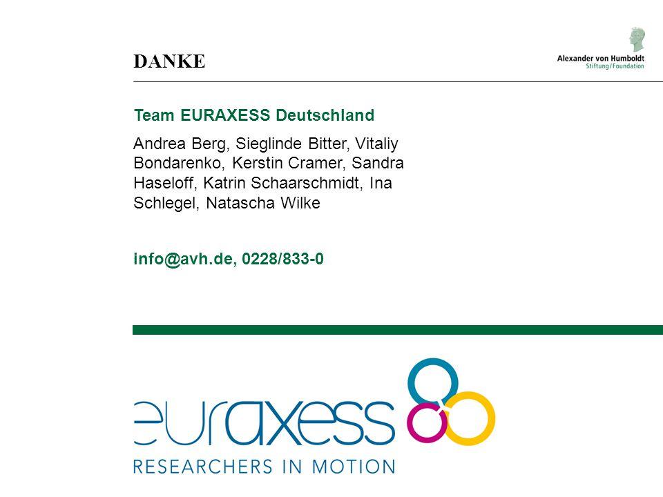 DANKE Team EURAXESS Deutschland