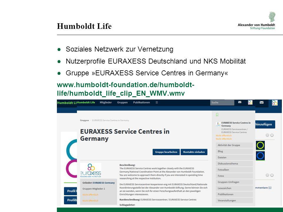 Humboldt Life Soziales Netzwerk zur Vernetzung