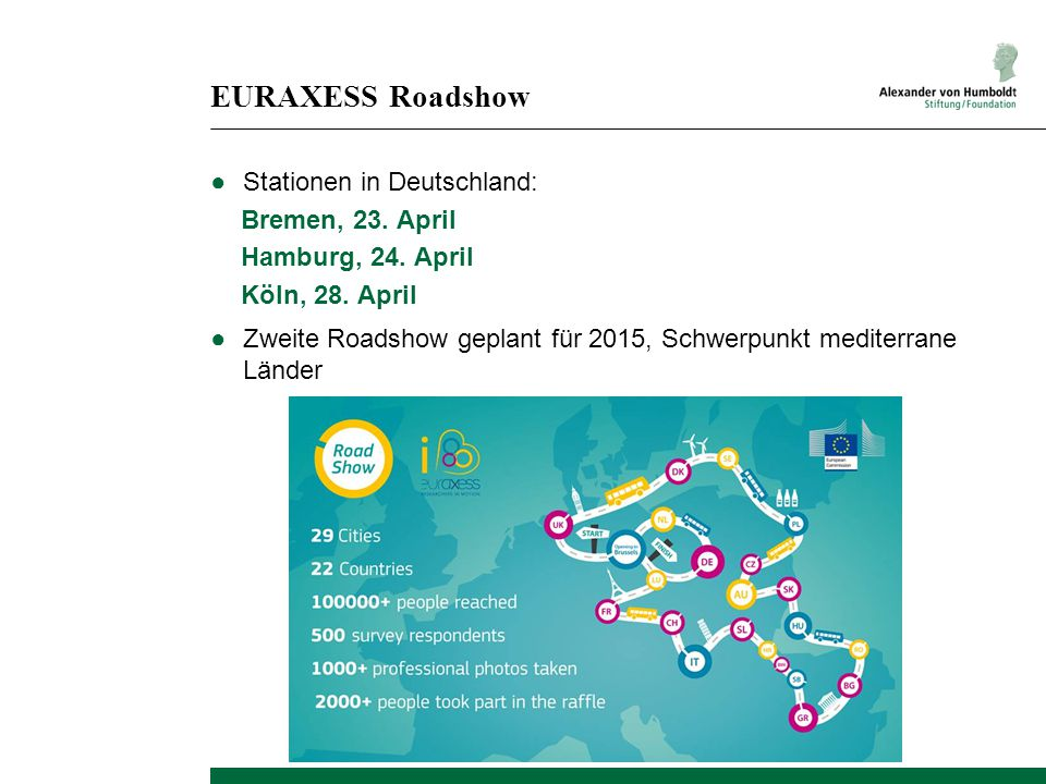 EURAXESS Roadshow Stationen in Deutschland: Bremen, 23. April