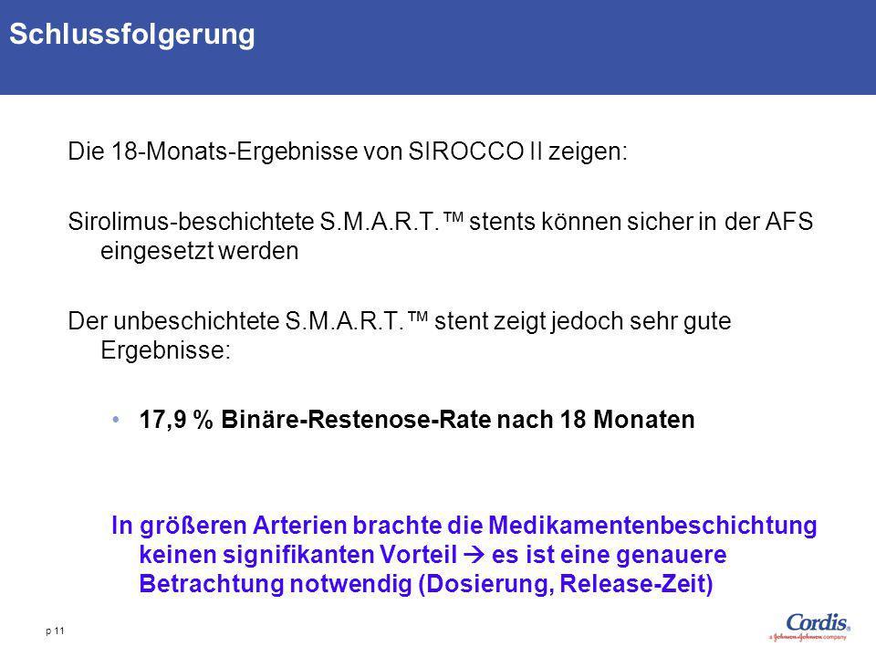 Schlussfolgerung Die 18-Monats-Ergebnisse von SIROCCO II zeigen: