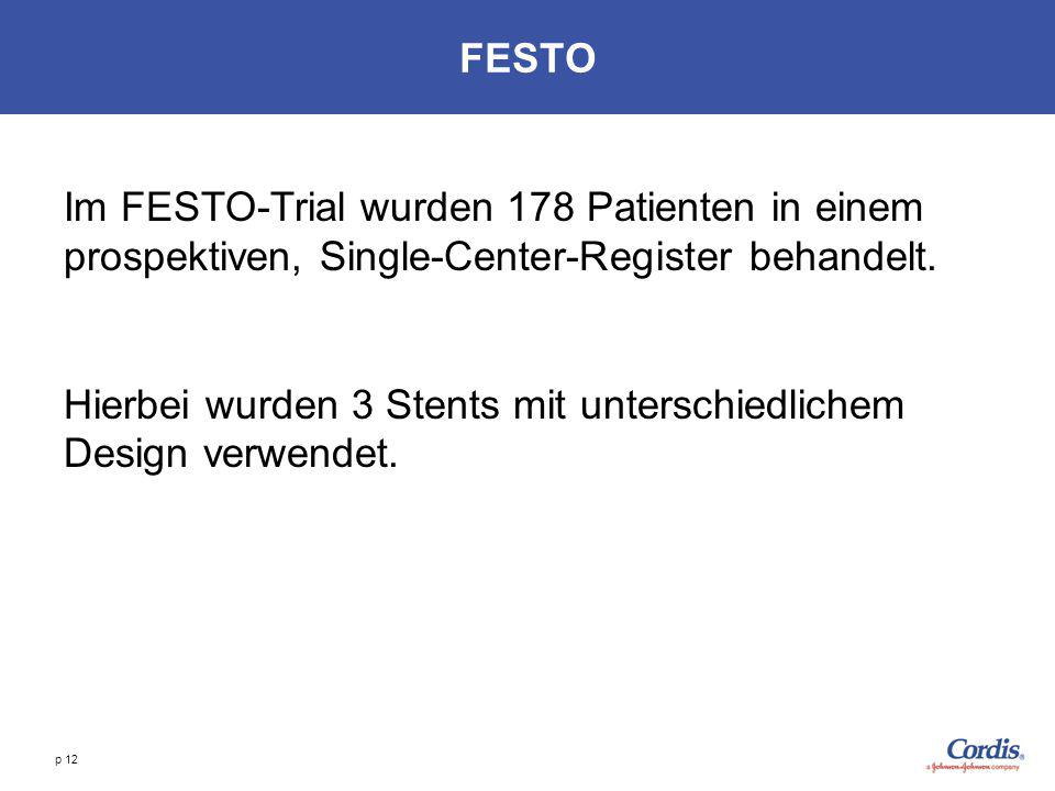 FESTO Im FESTO-Trial wurden 178 Patienten in einem prospektiven, Single-Center-Register behandelt.