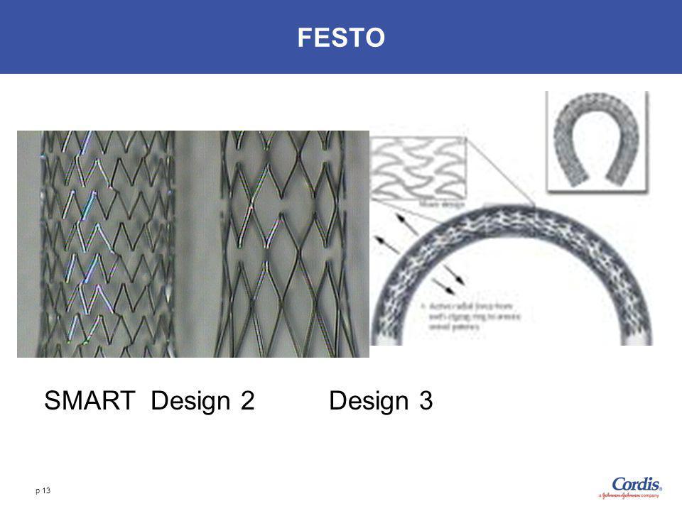 FESTO SMART Design 2 Design 3