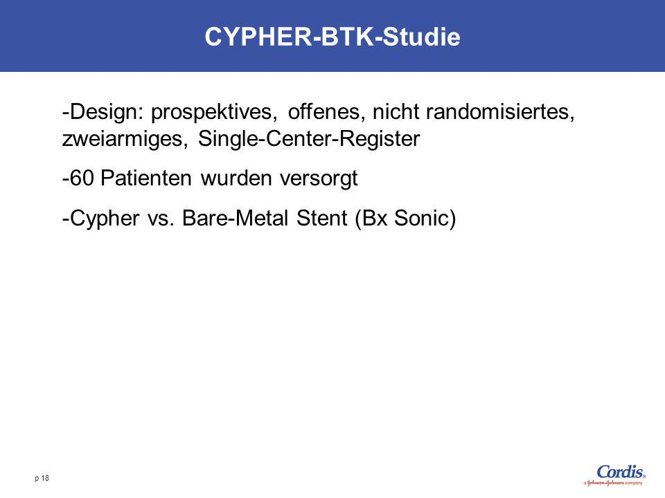CYPHER-BTK-Studie Design: prospektives, offenes, nicht randomisiertes, zweiarmiges, Single-Center-Register.