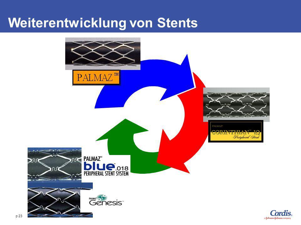 Weiterentwicklung von Stents