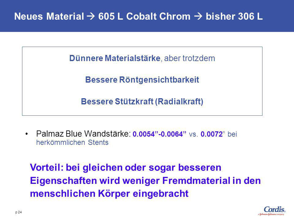 Neues Material  605 L Cobalt Chrom  bisher 306 L