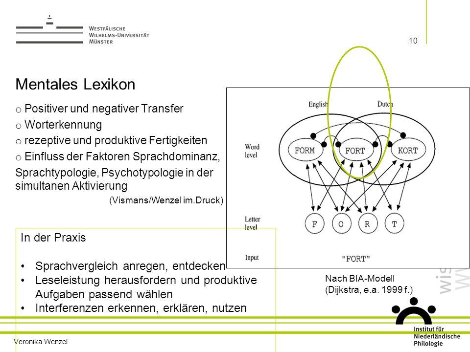 Mentales Lexikon In der Praxis Sprachvergleich anregen, entdecken