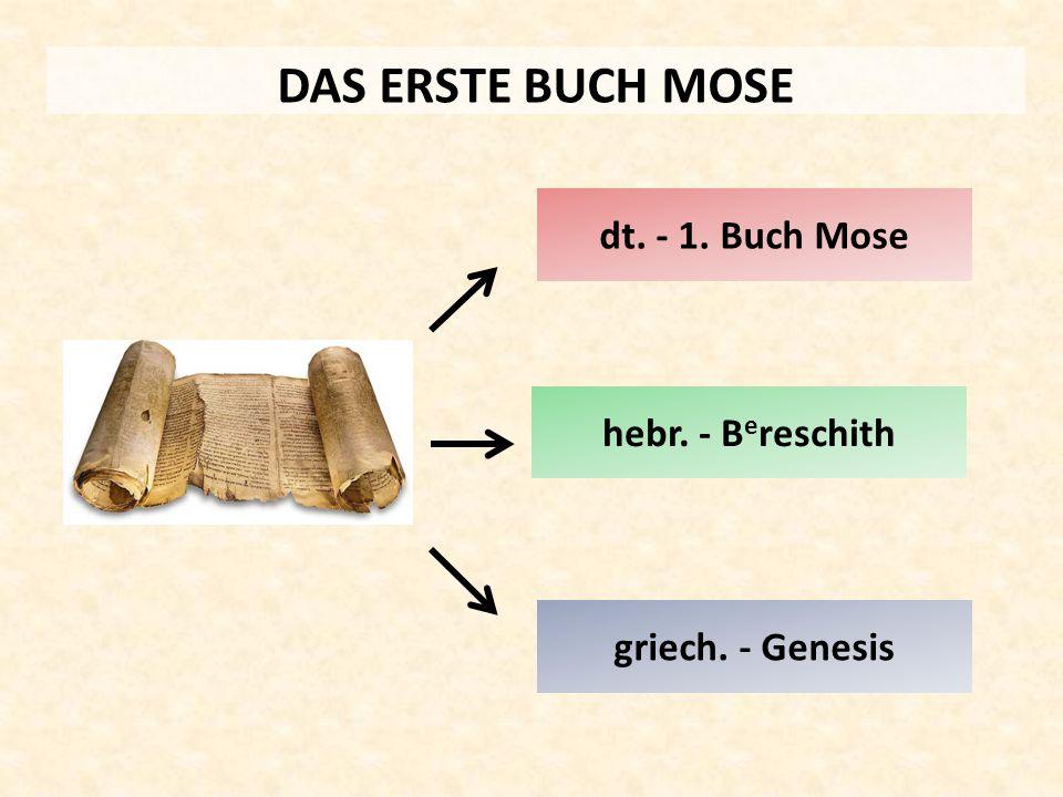 DAS ERSTE BUCH MOSE dt. - 1. Buch Mose hebr. - Bereschith