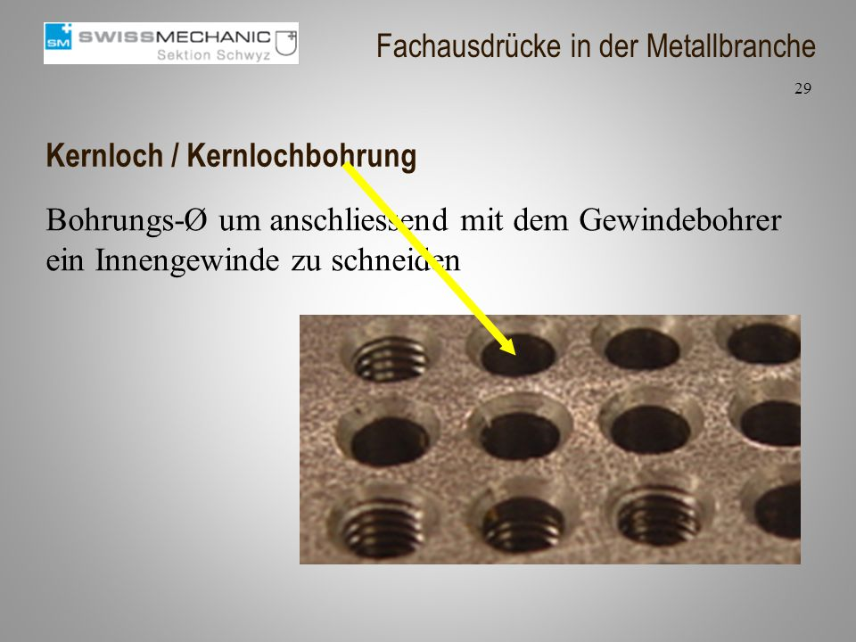 Kernloch / Kernlochbohrung