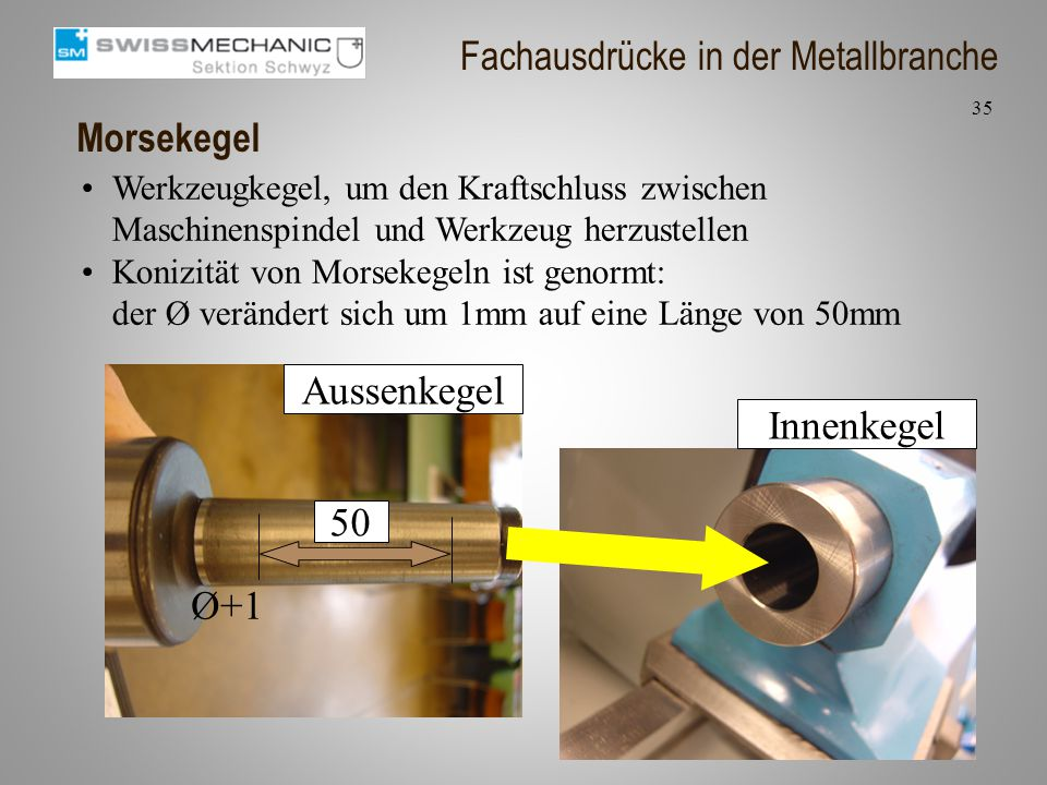 Fachausdrücke in der Metallbranche