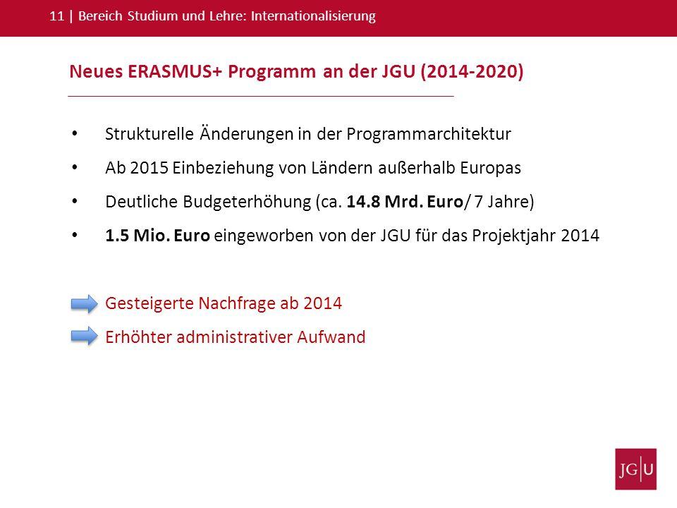 Neues ERASMUS+ Programm an der JGU (2014-2020)