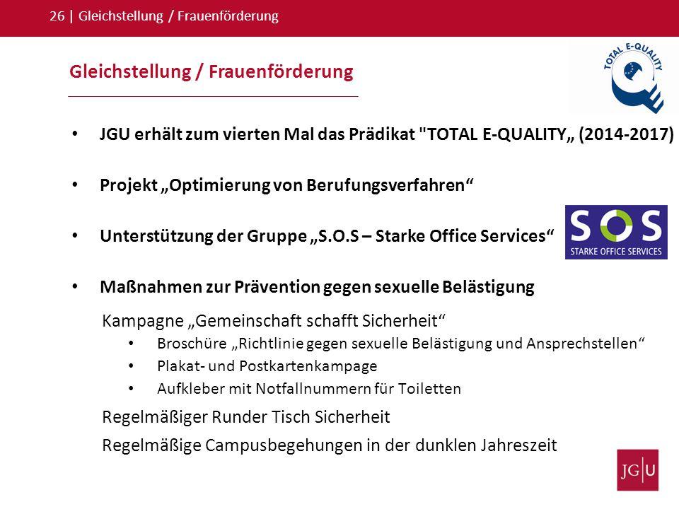 Gleichstellung / Frauenförderung