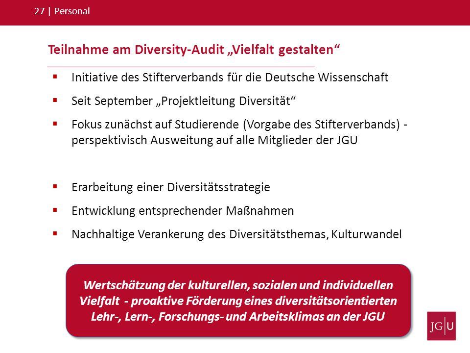 """Teilnahme am Diversity-Audit """"Vielfalt gestalten"""
