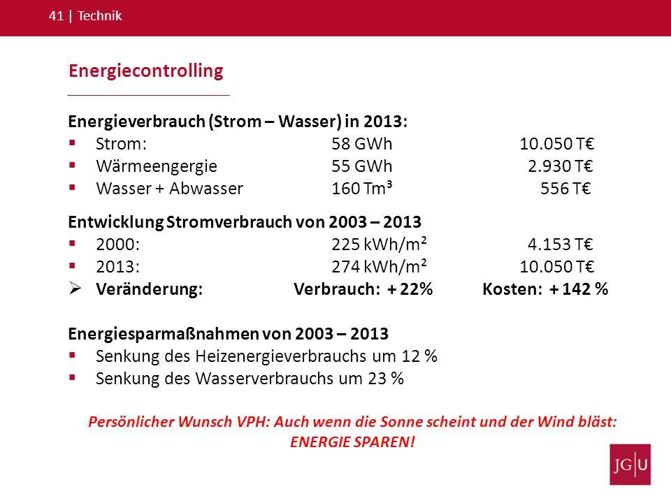 Energiecontrolling Energieverbrauch (Strom – Wasser) in 2013: