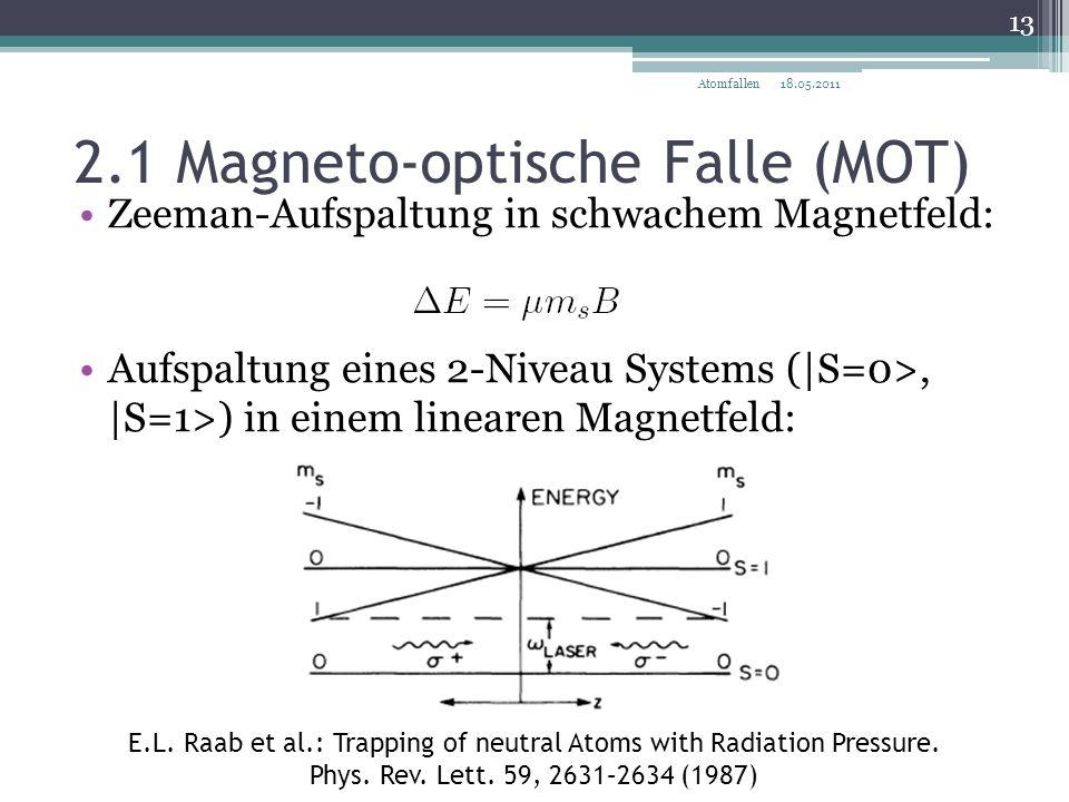 2.1 Magneto-optische Falle (MOT)