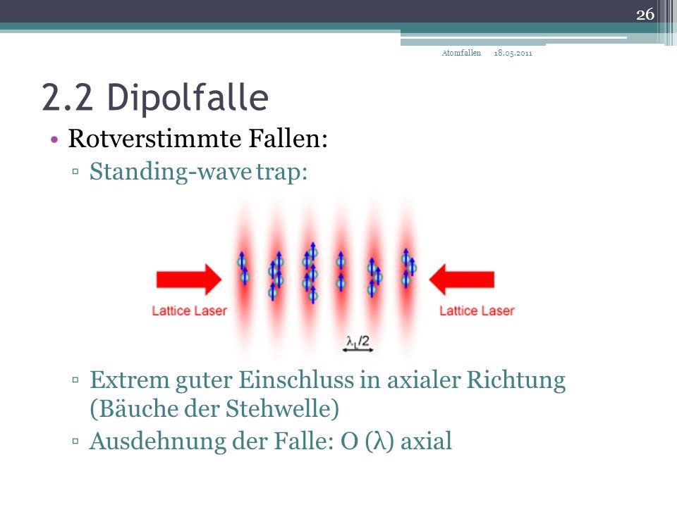2.2 Dipolfalle Rotverstimmte Fallen: Standing-wave trap:
