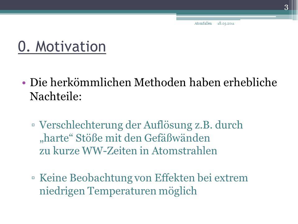 0. Motivation Die herkömmlichen Methoden haben erhebliche Nachteile: