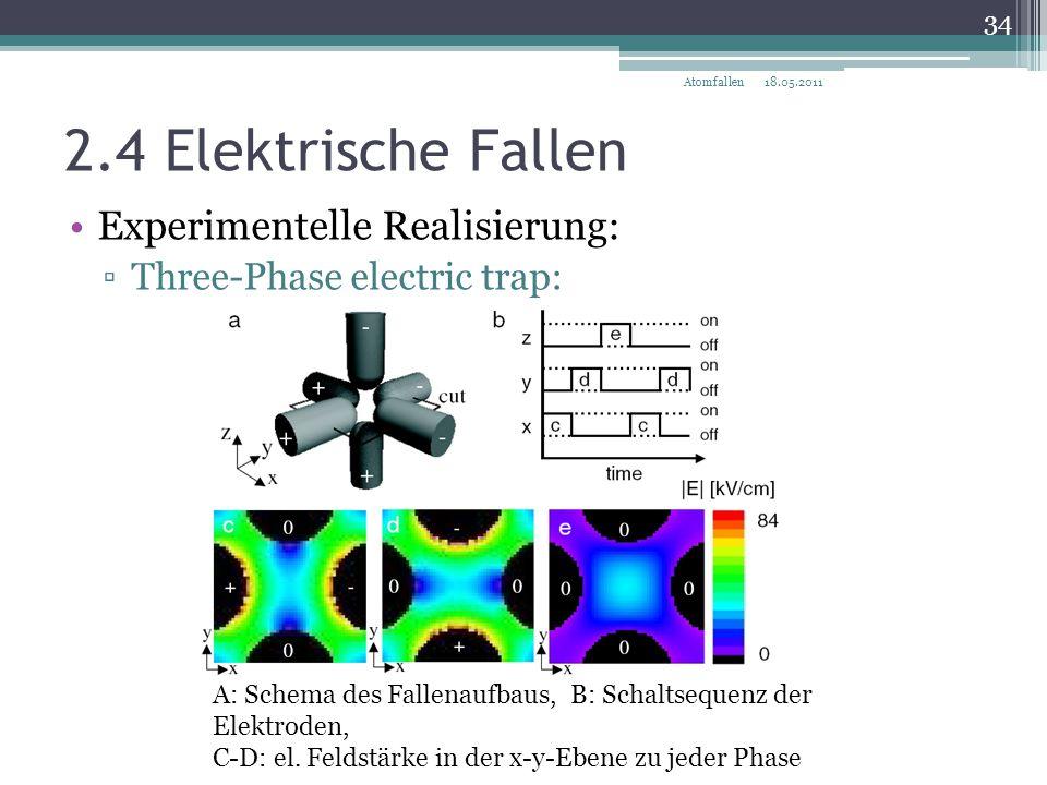 2.4 Elektrische Fallen Experimentelle Realisierung: