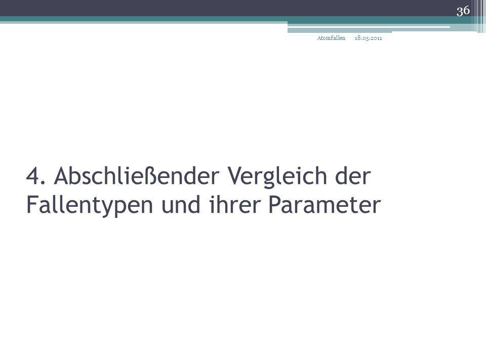 4. Abschließender Vergleich der Fallentypen und ihrer Parameter