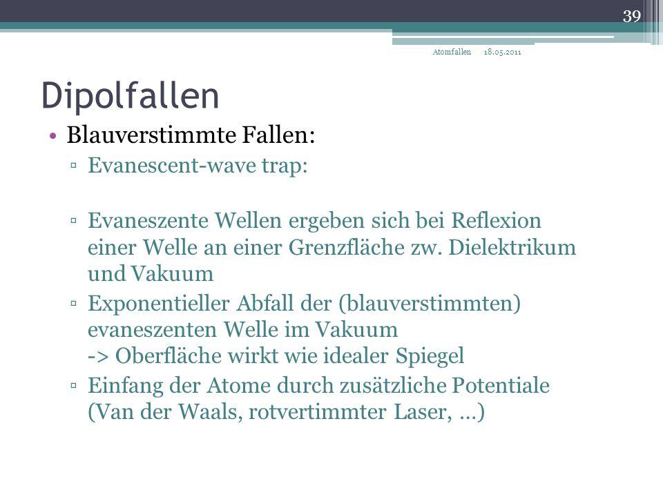 Dipolfallen Blauverstimmte Fallen: Evanescent-wave trap: