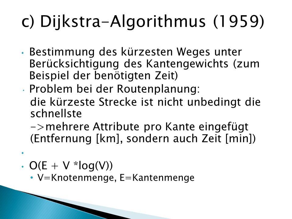 c) Dijkstra-Algorithmus (1959)