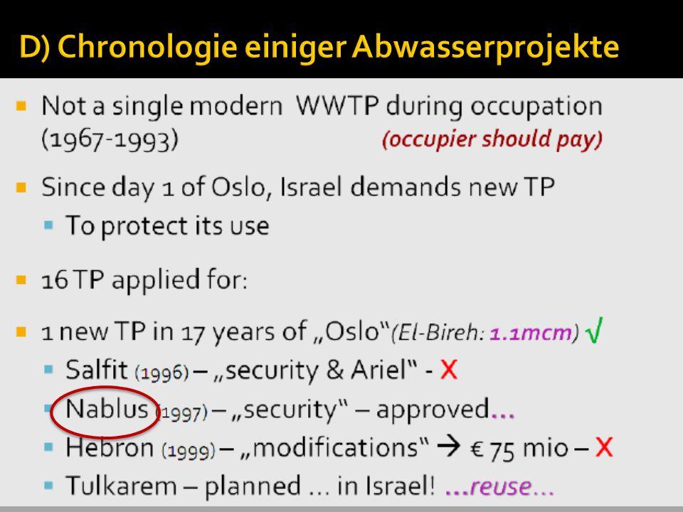 D) Chronologie einiger Abwasserprojekte