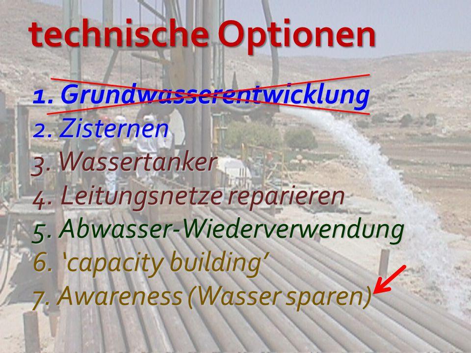technische Optionen 1. Grundwasserentwicklung 2. Zisternen