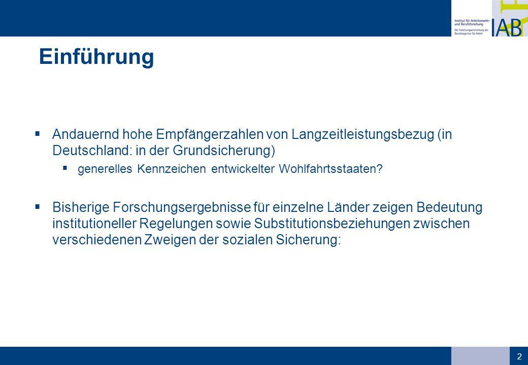 Einführung Andauernd hohe Empfängerzahlen von Langzeitleistungsbezug (in Deutschland: in der Grundsicherung)