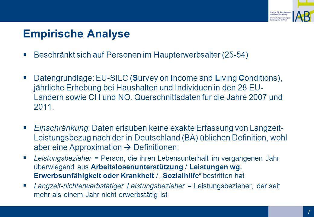 Empirische Analyse Beschränkt sich auf Personen im Haupterwerbsalter (25-54)