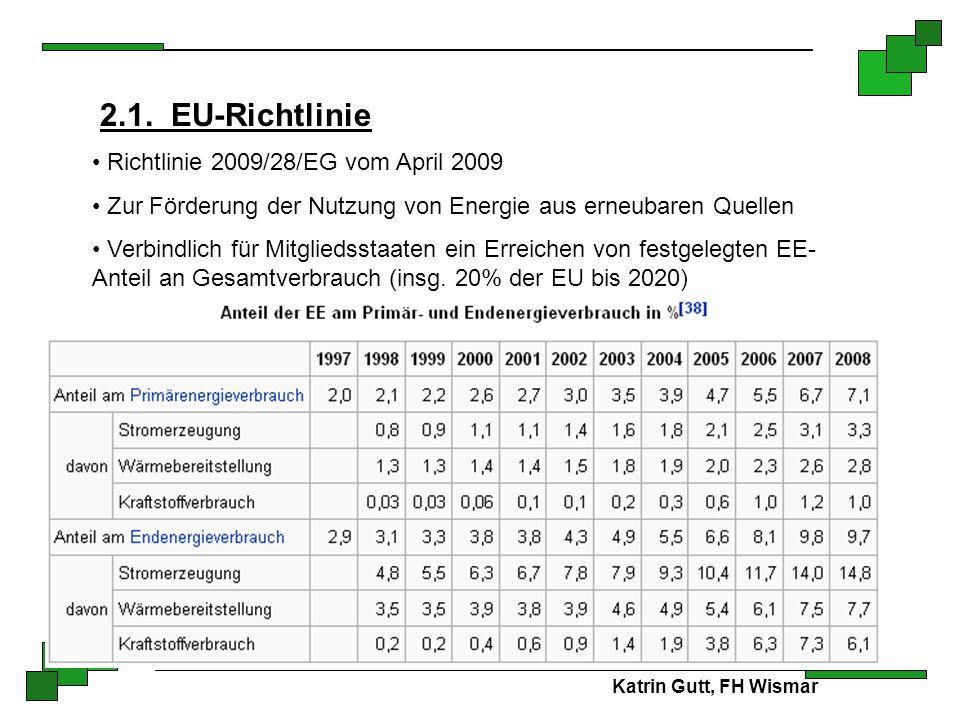2.1. EU-Richtlinie Richtlinie 2009/28/EG vom April 2009