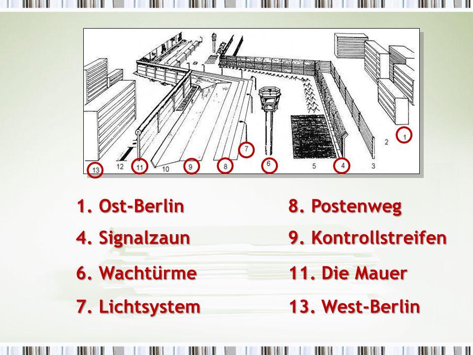 1. Ost-Berlin 8. Postenweg. 4. Signalzaun. 9. Kontrollstreifen. 6. Wachtürme. 11. Die Mauer. 7. Lichtsystem.