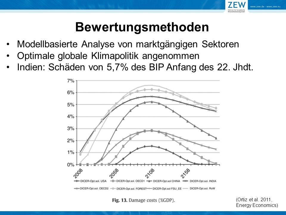 Bewertungsmethoden Modellbasierte Analyse von marktgängigen Sektoren