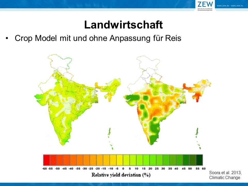 Landwirtschaft Crop Model mit und ohne Anpassung für Reis
