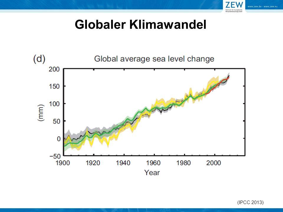 Globaler Klimawandel Verschiedene Farben: verschiedene Datensätze