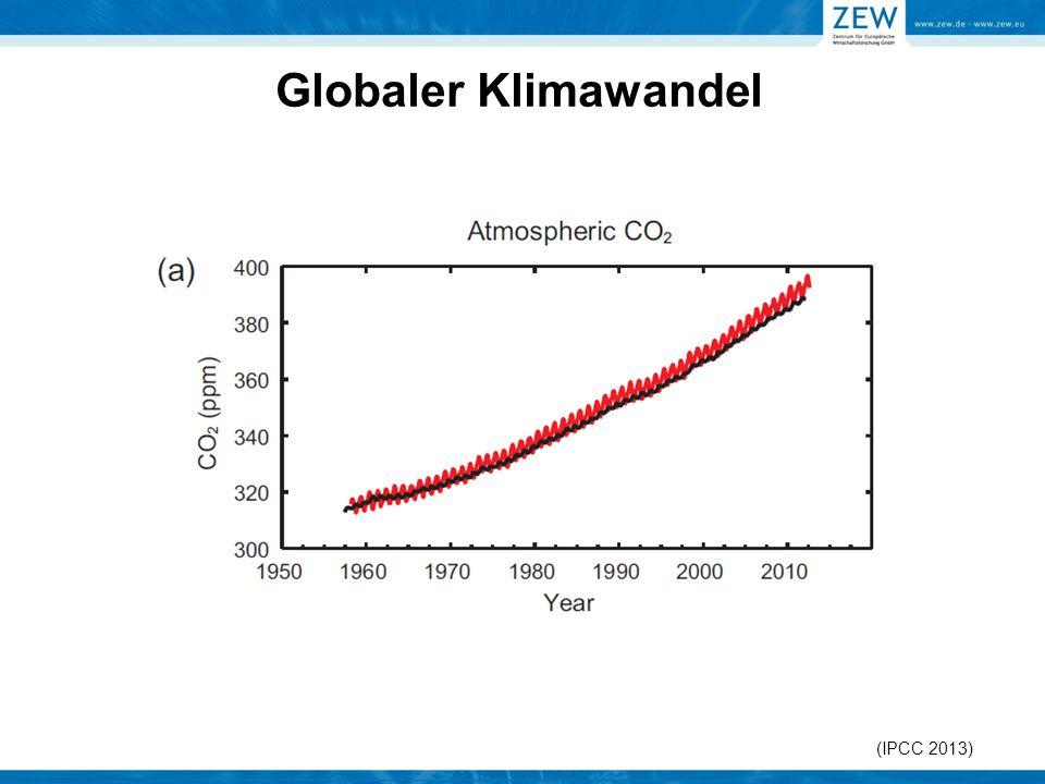 Globaler Klimawandel CO2 in Hawaii (rot) und am Südpol (schwarz)