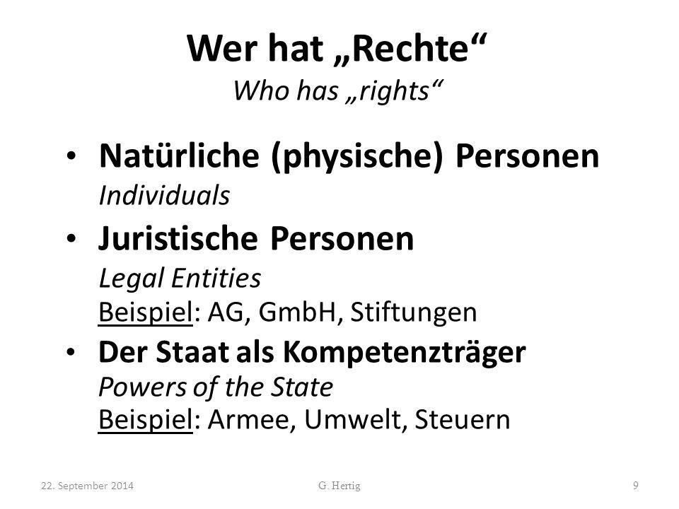 "Wer hat ""Rechte Who has ""rights"