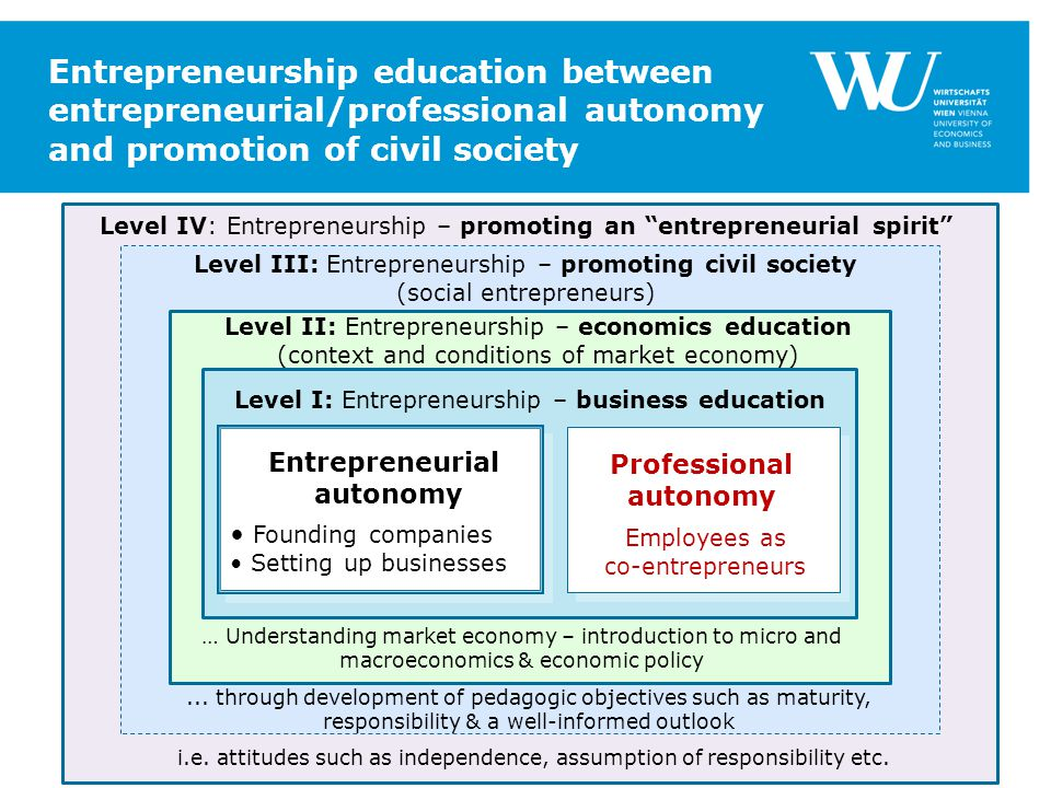 Entrepreneurship education between entrepreneurial/professional autonomy and promotion of civil society