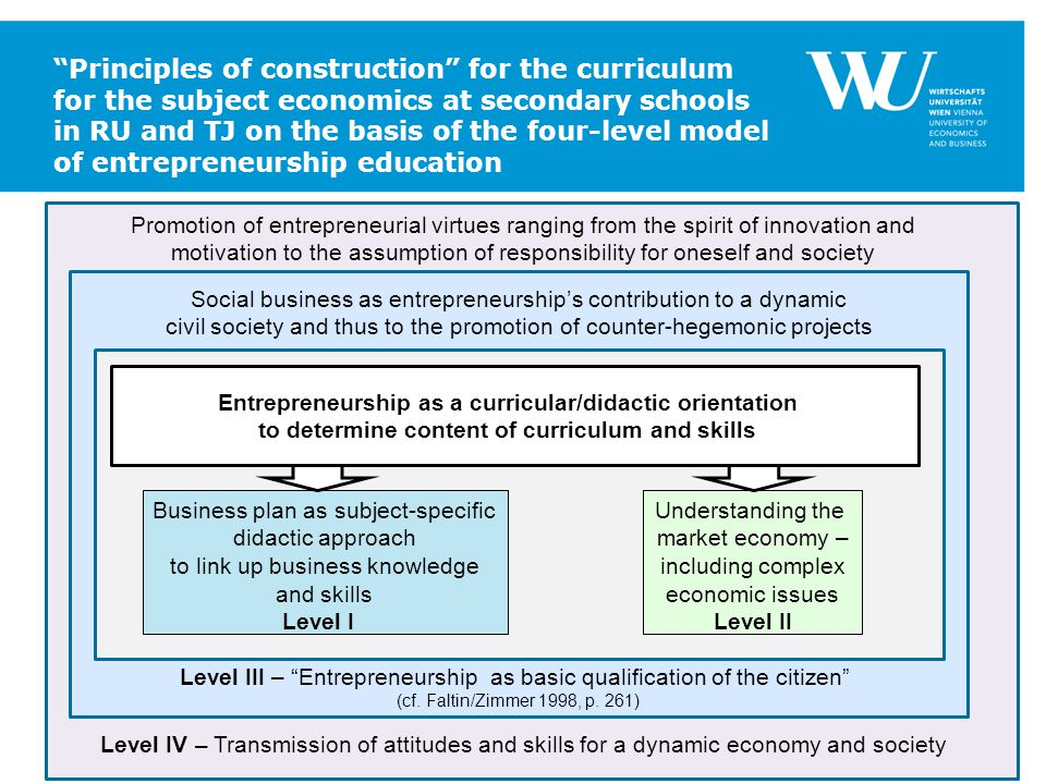Principles of construction for the curriculum for the subject economics at secondary schools in RU and TJ on the basis of the four-level model of entrepreneurship education