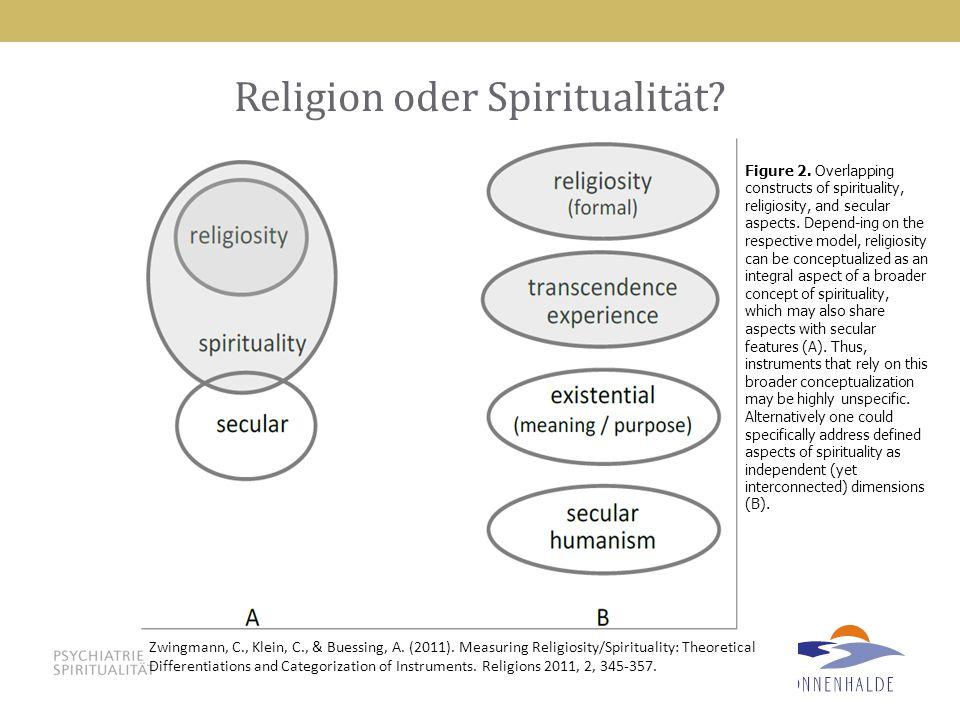 Religion oder Spiritualität