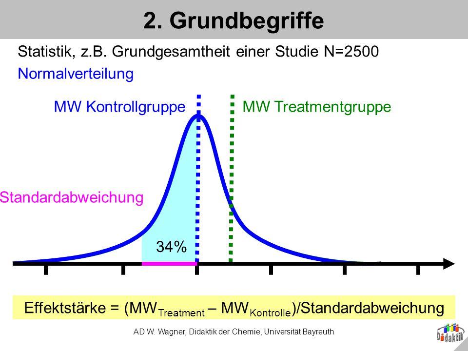 2. Grundbegriffe Statistik, z.B. Grundgesamtheit einer Studie N=2500