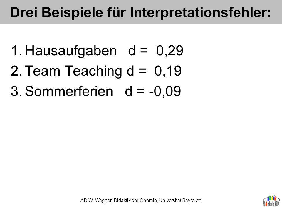 Drei Beispiele für Interpretationsfehler: