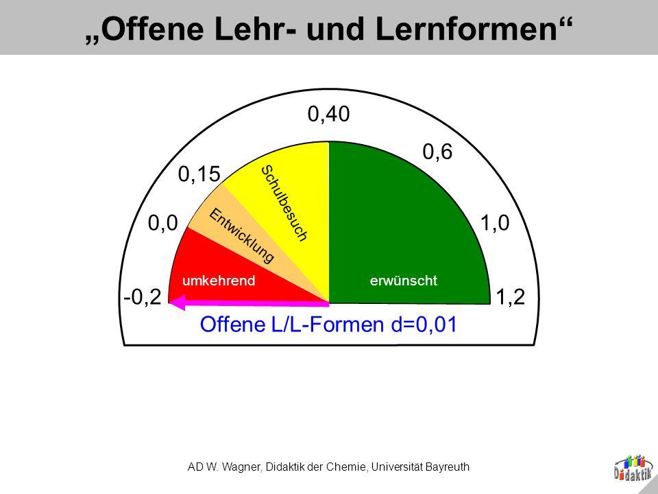 """""""Offene Lehr- und Lernformen"""