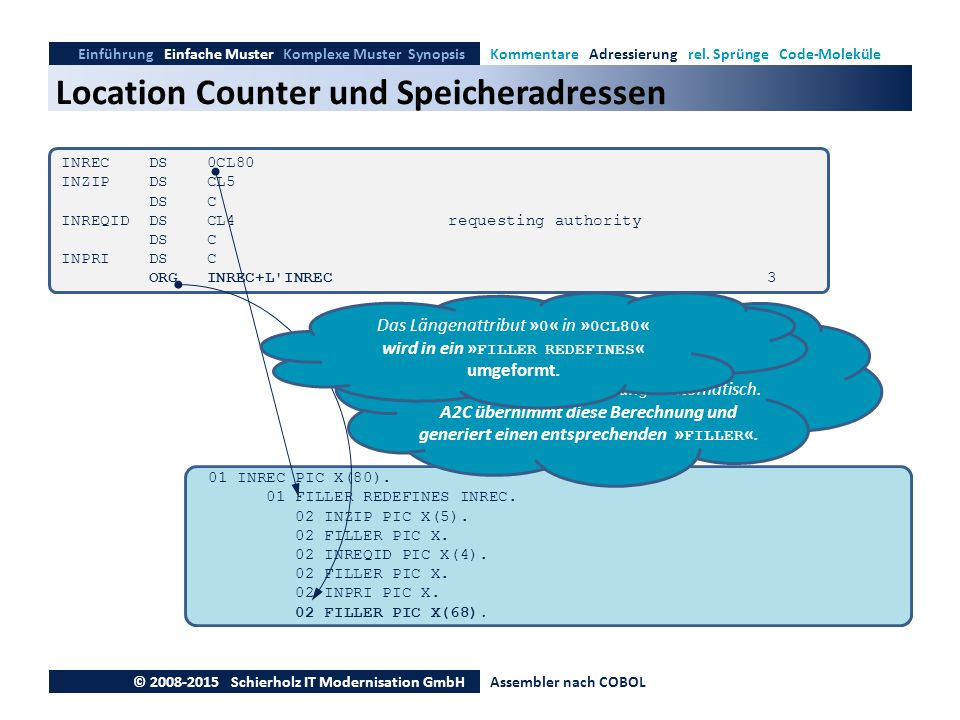 Location Counter und Speicheradressen