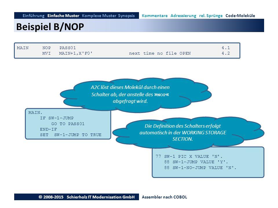 Einführung Einfache Muster Komplexe Muster Synopsis